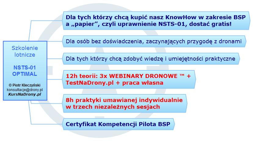 Szkolenie NSTS-01 OPTIMAL